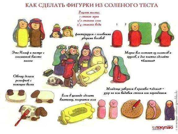 рождественский вертеп своими руками: 5 тыс изображений найдено в Яндекс.Картинках