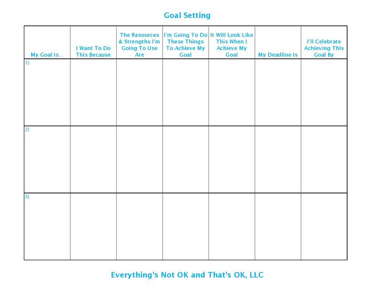 The 25+ best Smart action plan ideas on Pinterest Smart goal - action plan in pdf
