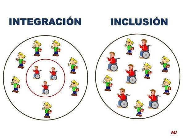 En Diseños GUT trabajamos por lograr la inclusión de la educación en Chile