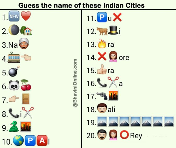 2ed1709099ca Whatsapp Puzzles  Guess the Indian City Names From Emoticons and Smileys