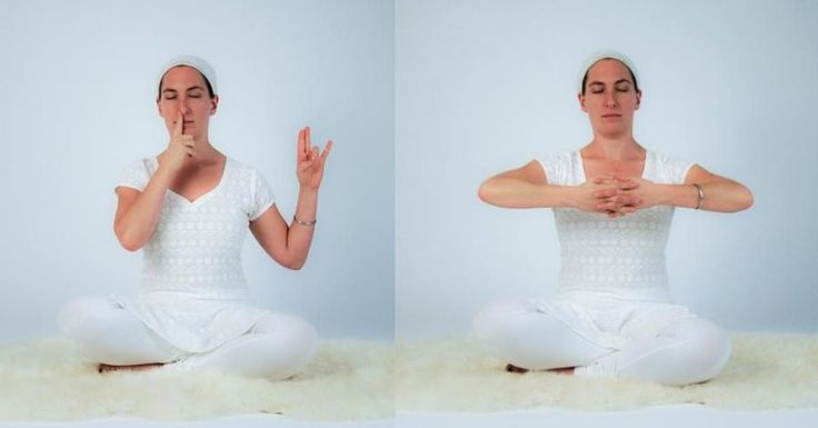 Libri sul Kundalini Yoga