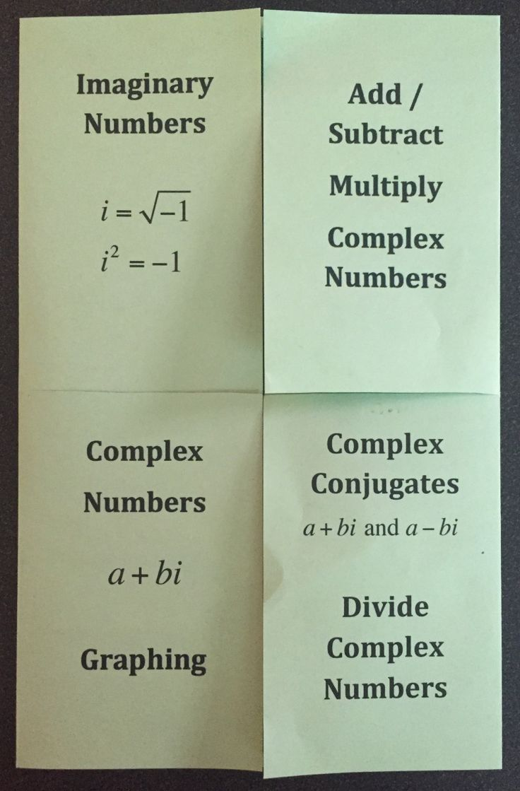 Complex Numbers Foldable and Kahoot for Algebra 2 or Pre-Calculus.