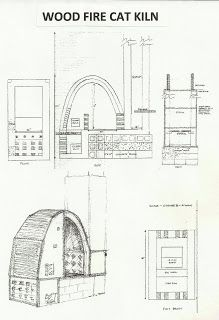 how to build an arch out of wood