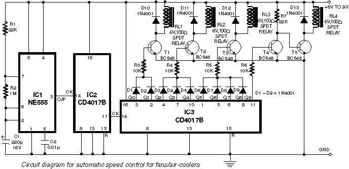 Circuit Diagram for Automatic Speed Control for Fans or