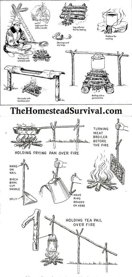 Disaster Survival Kit Ebook