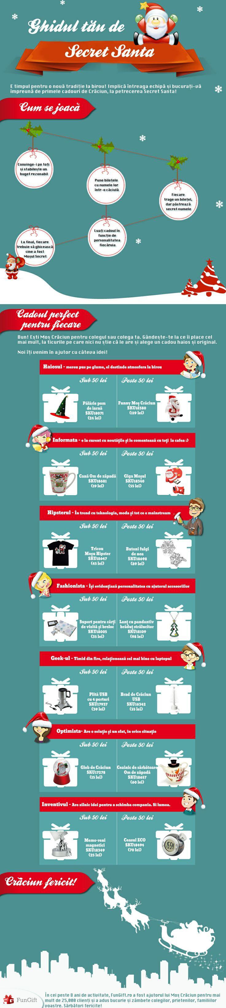 FunGift.ro iti da cele mai tari idei de cadouri pentru Secret Santa Party!