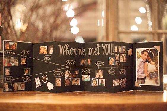 Cute DIY timeline of how the bride and groom met. Rustic Chic Yarra Valley Wedding by Ruffle & Bells