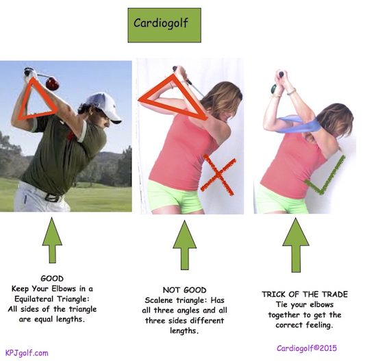 Off-Season Golf Fitness-Keep Your Elbows Together | KPJ Golf