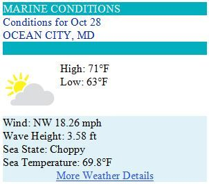Ocean City MD Weather Forecast for Tuesday, Oct 28, 2014 - Shorts, bare feet & sunshine! #ocmd