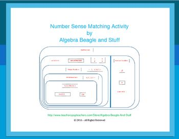 Students use this matching activity to identify sets and subsets of real numbers, including rational, irrational, integer, whole and natural sets of numbers.  Students match definitions, words, and numbers, including a cut and paste activity for the graphic representations of sets.