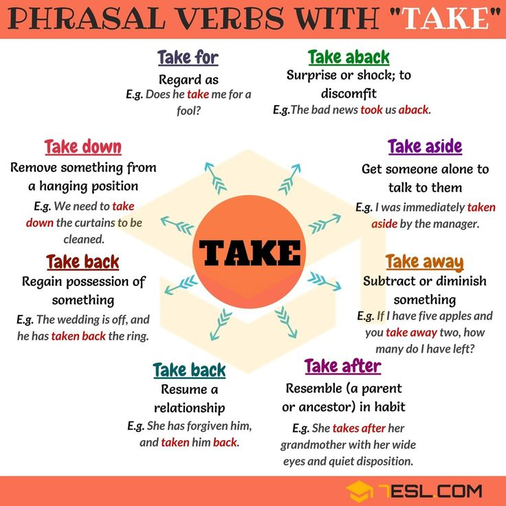 76shares List of useful phrasal verbs with TAKE with their meaning and examples in English. You can jump to any …