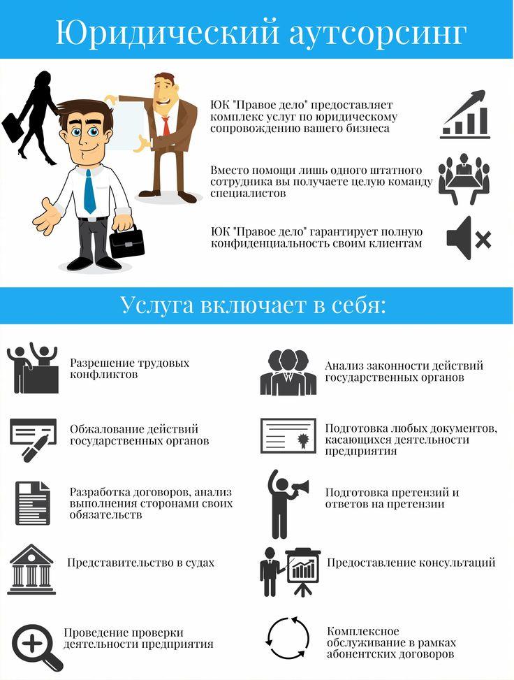 Юридический аутсорсинг - процессиональное юридическое сопровождение бизнеса #юрист #правоедело #услуги