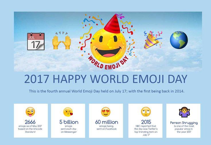 """World Emoji Day is an unofficial holiday celebrated on July 17. The day is deemed a """"global celebration of emoji"""" and is celebrated with emoji events and product releases. Celebrated annually since 2014. The purpose of World Emoji Day is to promote the use emojis and spread the enjoyment that they bring to all of those around us."""