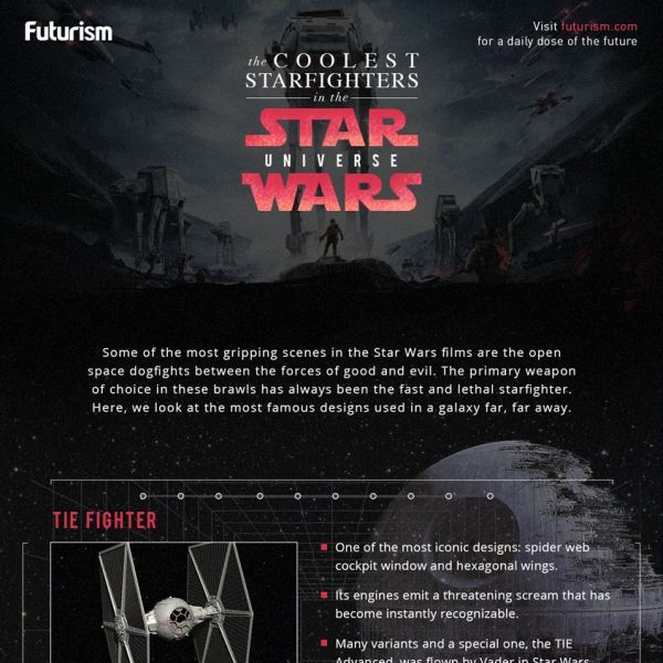 """From the """"cool"""" factor to firepower, see some of the best tech from Star Wars."""
