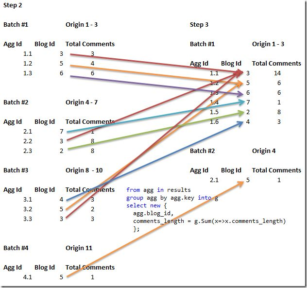 google research papers map reduce programming