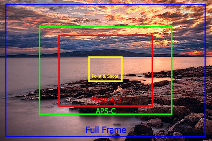 One term that you're certain to come across when researching your next DSLR purchase is 'Crop Factor'. This is a slightly complex topic and many long article have been written explaining it – but to keep it simple let me attempt a short explanation. While normal film cameras take 35mm film (it is a standard …