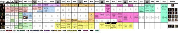 A timeline of Walking Dead Season 4B.   http://i.imgur.com/vQnFWrb.jpg
