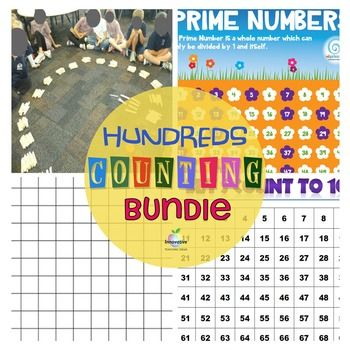Best 25+ Composite Numbers 1 100 Ideas On Pinterest | Prime