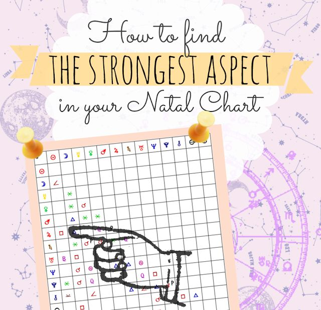 Astrology Marina: ★ How to find the strongest aspect in your Birth Chart / Natal…