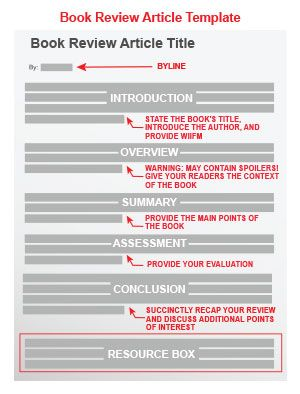 Love reading? Build your article portfolio by writing book reviews with this article template.