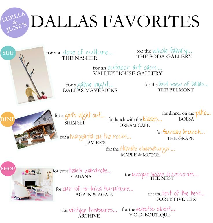 dallas favorites... some good choices but I can think of some better ones