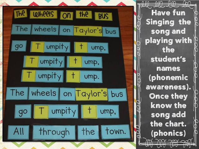 Mrs Jump's class: Phonemic Awareness and Phonics Fun FREEBIE! The Wheels on the Bus class book