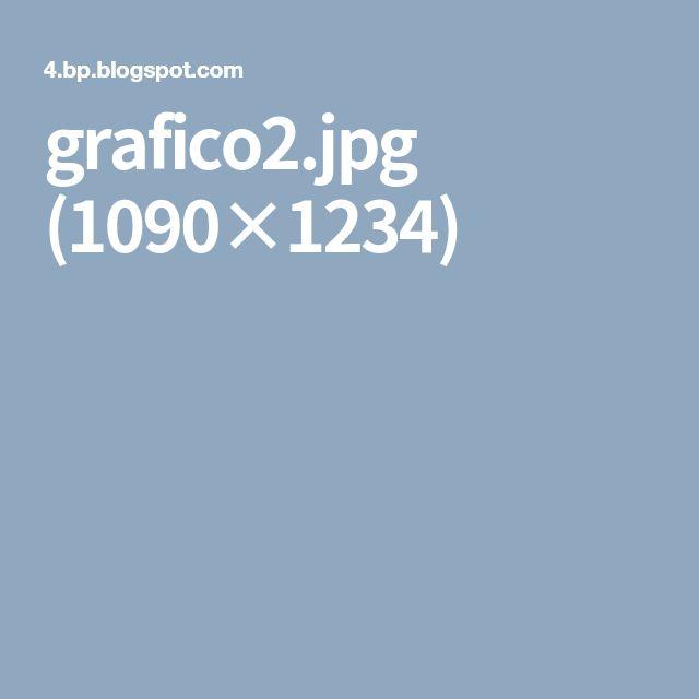 grafico2.jpg (1090×1234)