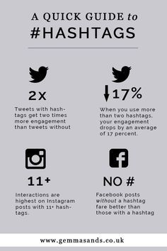 The perfect number of hashtags for each social media outlet pinterest…