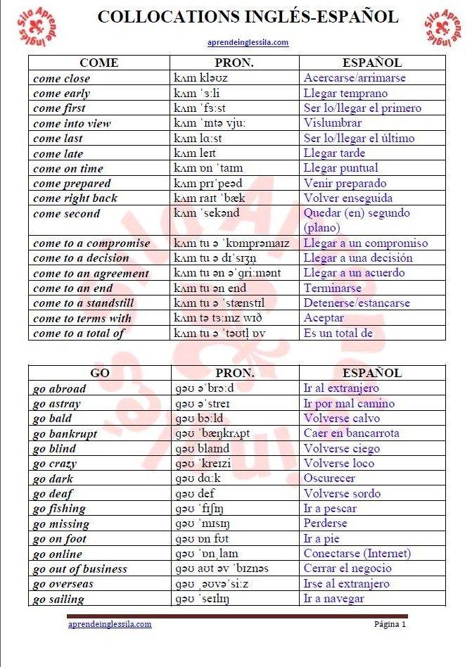 """Aquí os presento una LISTA de las """"collocations"""" verbales más comunes del inglés. Incluye la traducción al español, la pronunciación y el PDF gratis."""