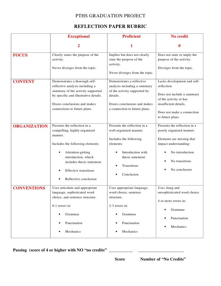 Image Result For Writing Reflection Rubric  Portfolios  Rubrics  Image Result For Writing Reflection Rubric