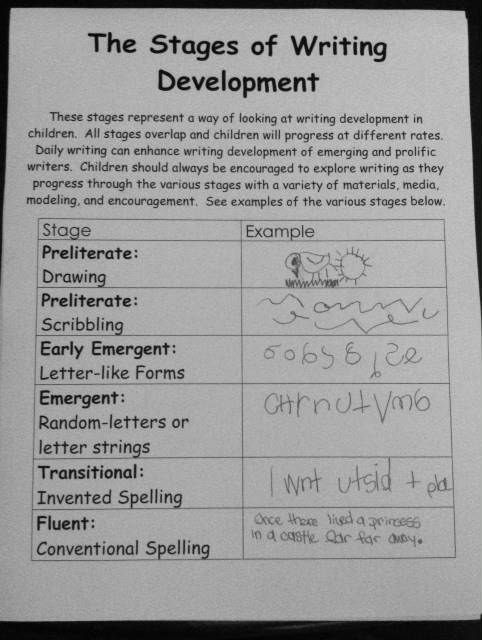 Stages of development information for parents some for Stages of motor development