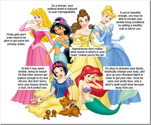 gender roles in cinderella Gender roles there has been a general misconception about gender roles in the society and this has triggered psychologists to carry out research to clarify the misnomer gender roles are perceptions which are imposed by the society between men and women.