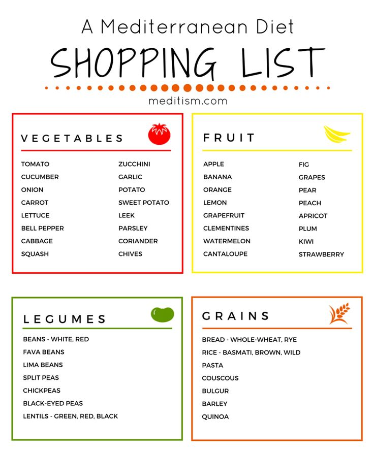 186 Best Images About Spices On Pinterest Health
