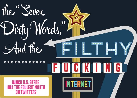 [Infographic] Which US State Has The Foulest Mouth On Twitter? New Mexico is #38. via @Wendy Forbes