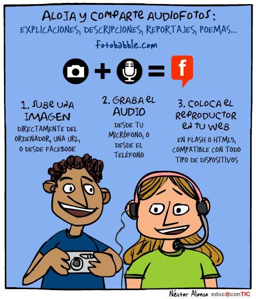 Audiofotos | Nuevas tecnologías aplicadas a la educación | Educa con TIC