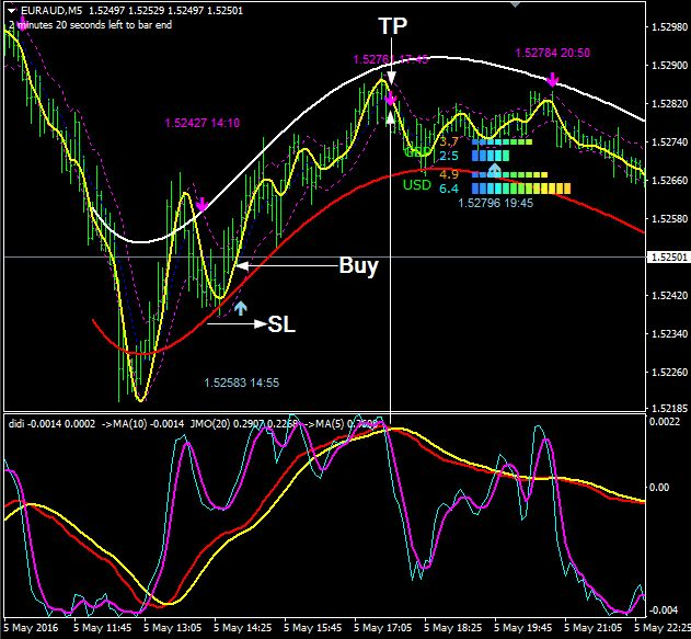 Forex market watch free download