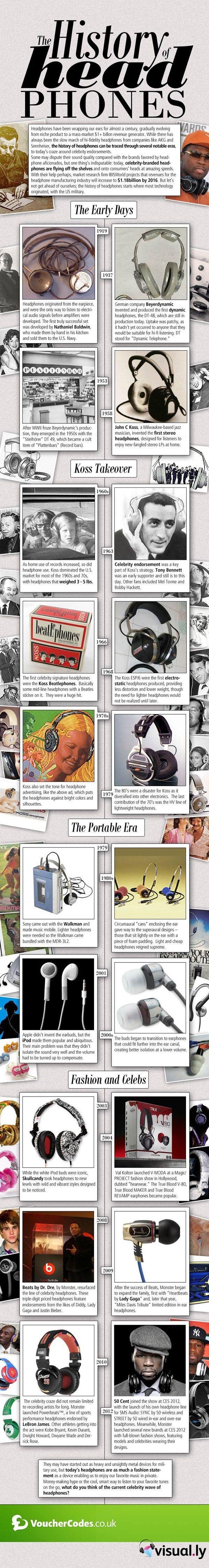 Història dels auriculars - The History of headphones -