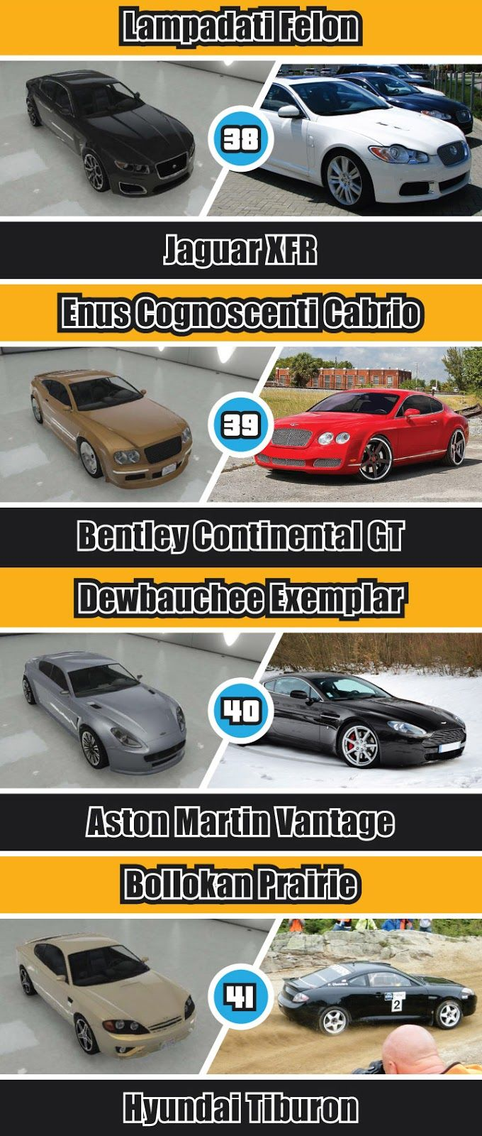 GTA V Cars and Their Real-Life Counterparts (INFOGRAPHIC)   Gta5