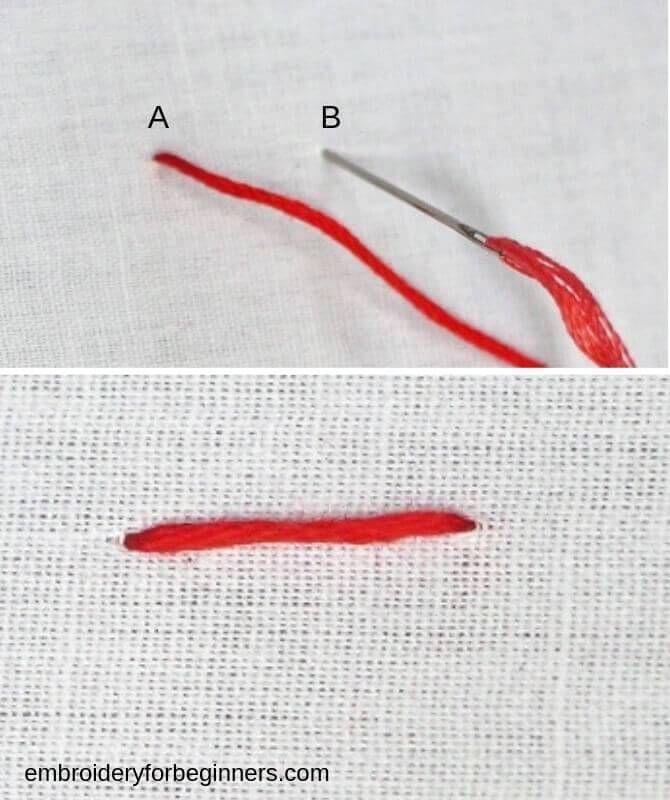 Back Stitch How To Work Back Stitch Embroidery For Beginners Back Stitch Embroidery Back Stitch Embroidery For Beginners