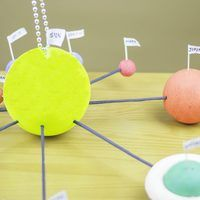In science class, children learn that planets orbit the sun. Building a model of the solar system, including the sun, eight planets and Pluto, reinforces this concept and provides children with a hands-on approach to learning the names and sequence of the planets. Depending on the age of the students, a model of the solar system can be detailed and...