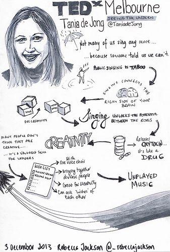 Tania de Jong AM - Singing to unlock creativity