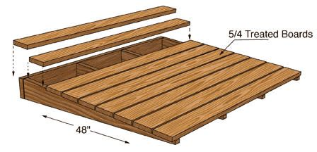 Optional Easton Wood Ramp Kit