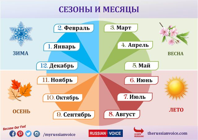 Russian Calendar. Seasons & Months ~ RUSSIAN VOICE. Russian Lessons Online via Skype with a Native Russian Teacher