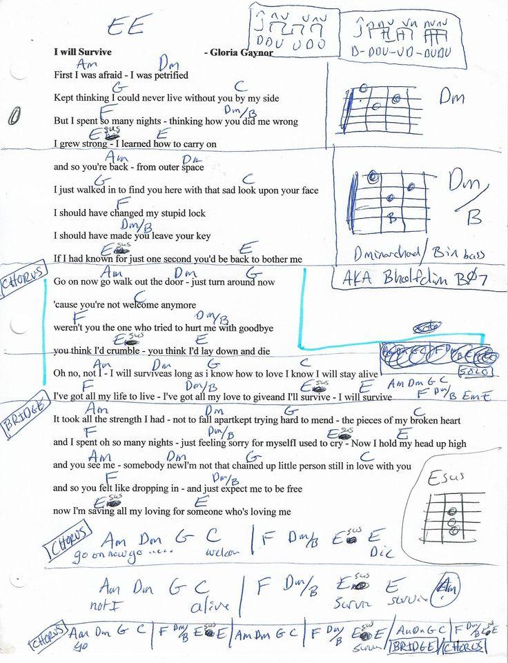1693 Best Guitar Images On Pinterest Sheet Music Ukulele Songs