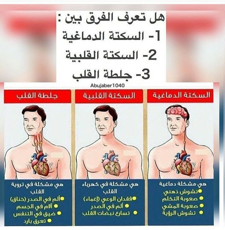 Pin By Maryam Ali On Health And Fitness Health And Fitness Expo Health Remedies Body Health