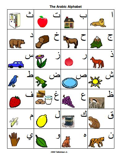 how many letters are in the arabic alphabet 18 best images about arabic alphabet on 28333
