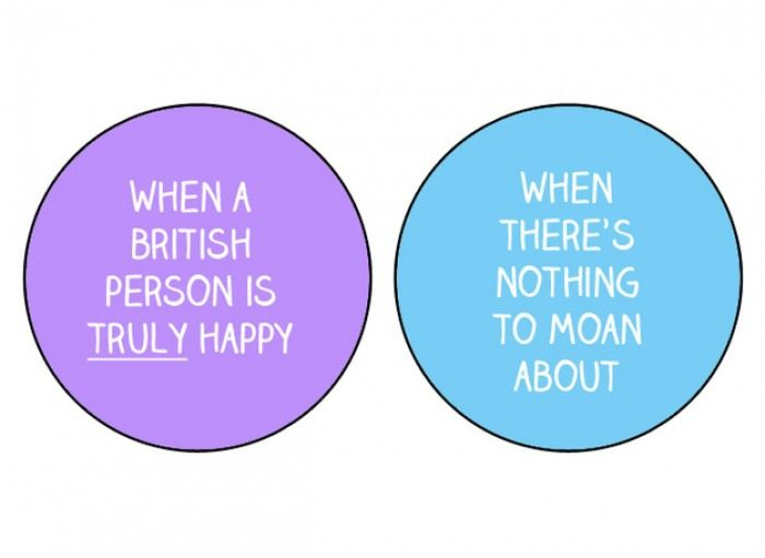 11 Best Who Doesnt Love A Venn Diagram Images By Saraid Cann On