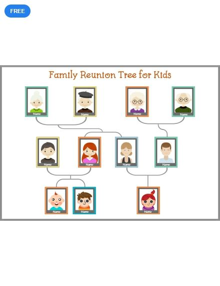 Free Family Reunion Tree Template For Kids