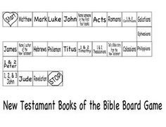 I am always working on ways to help my students, and my own children at home, to learn the books of the Bible. They need consistent practice in order to remember them, let alone be able to read the…