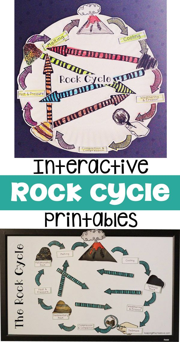 14 best Rocks images on Pinterest | Earth science, Rock cycle and ...